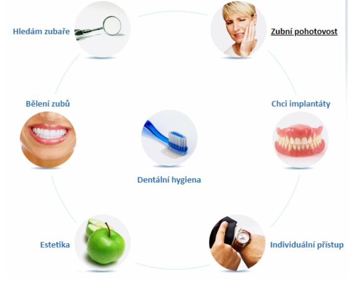 Zubař v Praze objeví i nevinně vyhlížející zubní kaz